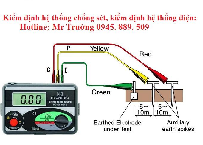 Thiết bị đo điện trở tiếp địa hệ thống chống sét