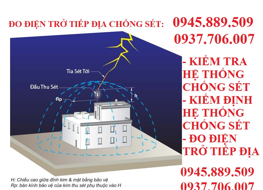 DO DIEN TRO CHONG SET BINH DUONG